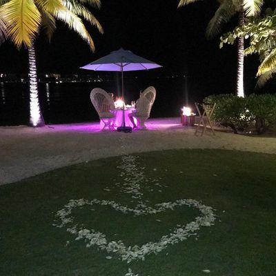 10+ Most Romantic Date Ideas ...